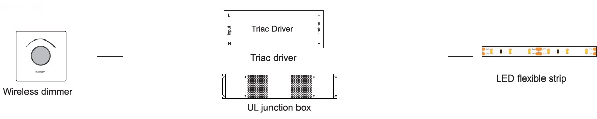 TRIAC DIMMING.jpg